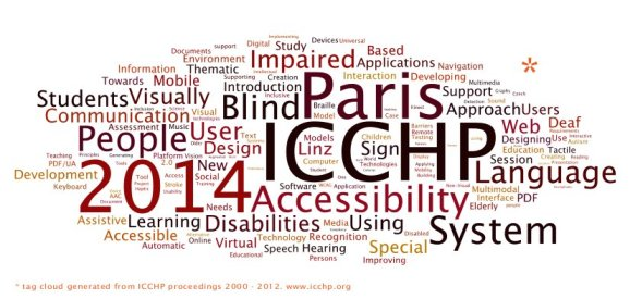 Tagcloud Icchp - Bastian Pelka